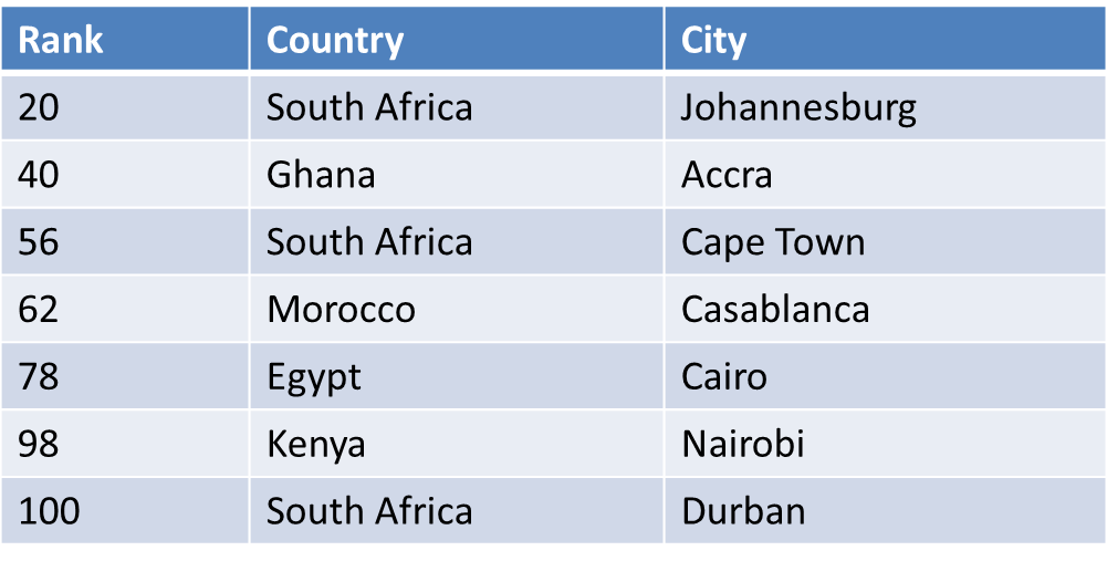 africa-outsourcing-2016