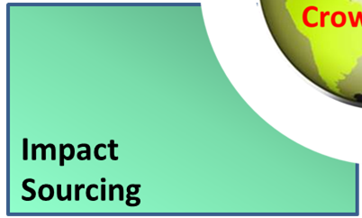impact sourcing